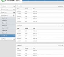 User Leaderboard
